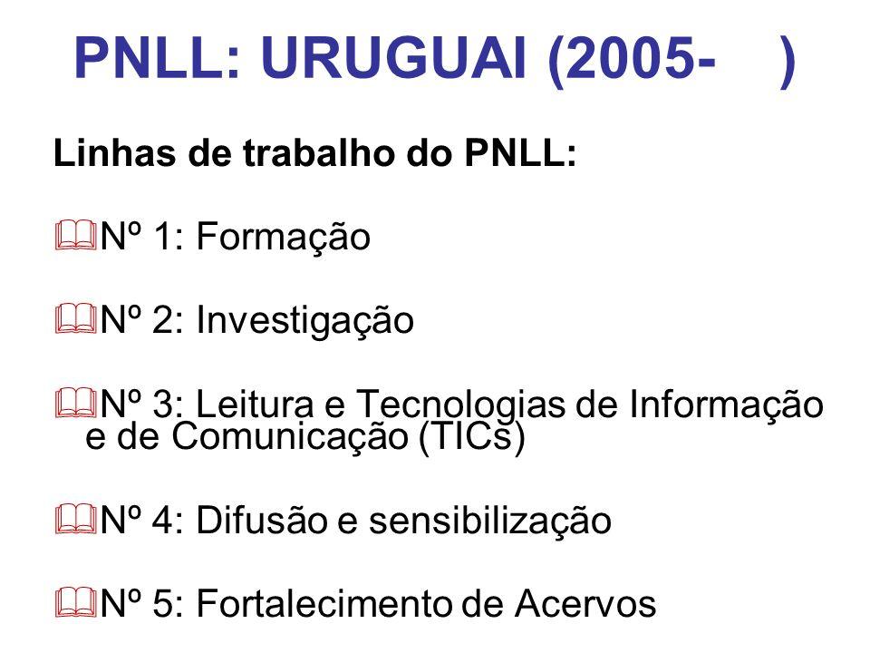 PNLL: URUGUAI (2005- ) Linhas de trabalho do PNLL: Nº 1: Formação