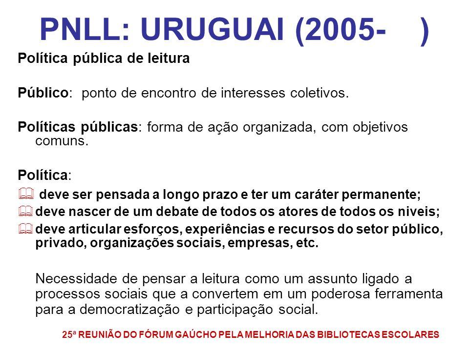 PNLL: URUGUAI (2005- ) Política pública de leitura