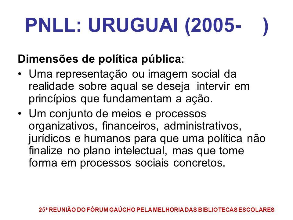 PNLL: URUGUAI (2005- ) Dimensões de política pública: