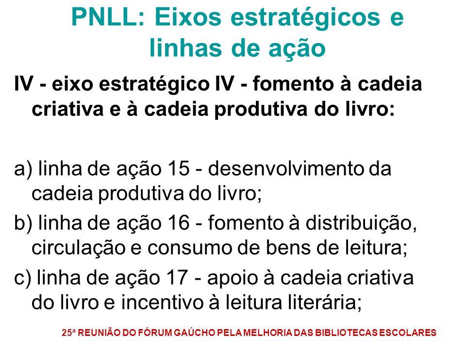 PNLL: Eixos estratégicos e linhas de ação