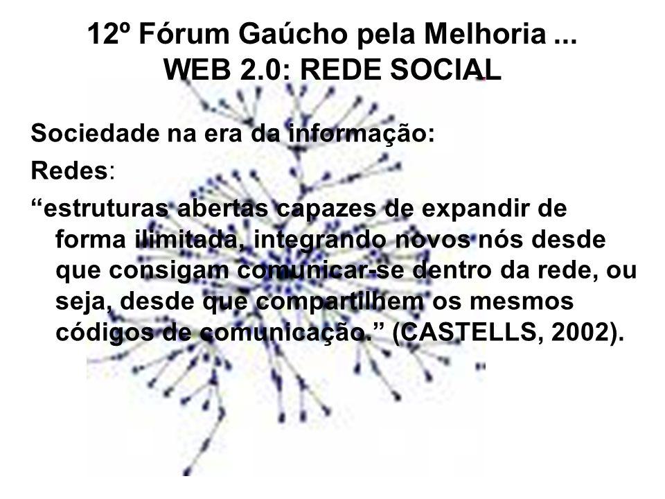 12º Fórum Gaúcho pela Melhoria ... WEB 2.0: REDE SOCIAL