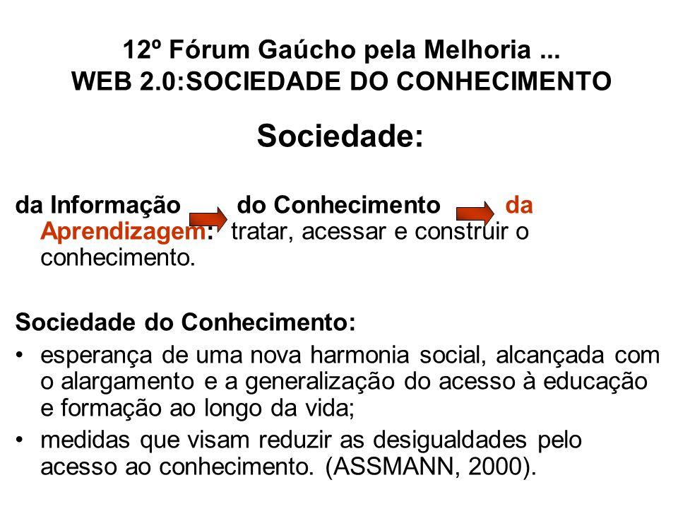 12º Fórum Gaúcho pela Melhoria ... WEB 2.0:SOCIEDADE DO CONHECIMENTO