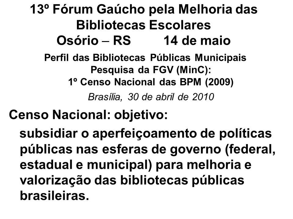 Censo Nacional: objetivo: