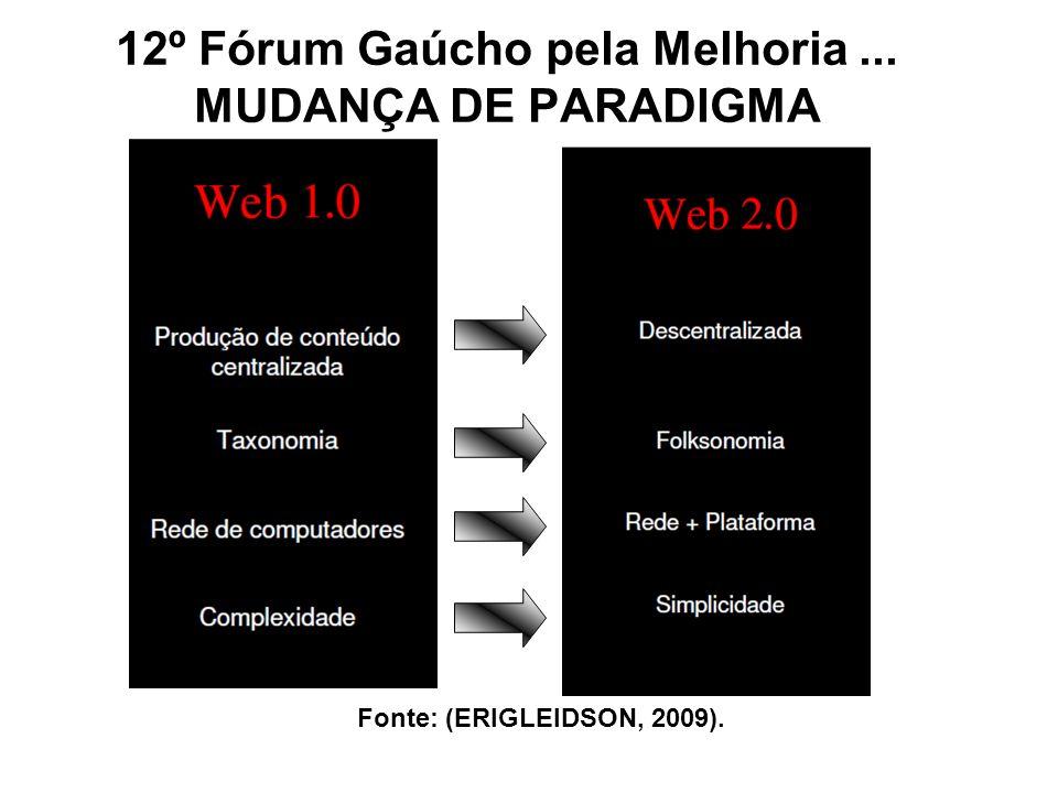 12º Fórum Gaúcho pela Melhoria ... MUDANÇA DE PARADIGMA