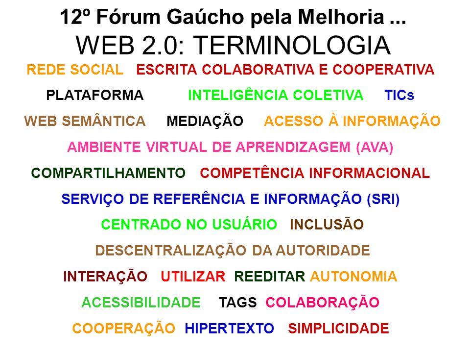 12º Fórum Gaúcho pela Melhoria ... WEB 2.0: TERMINOLOGIA