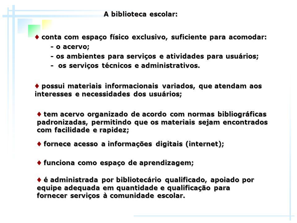 A biblioteca escolar: ♦ conta com espaço físico exclusivo, suficiente para acomodar: - o acervo;