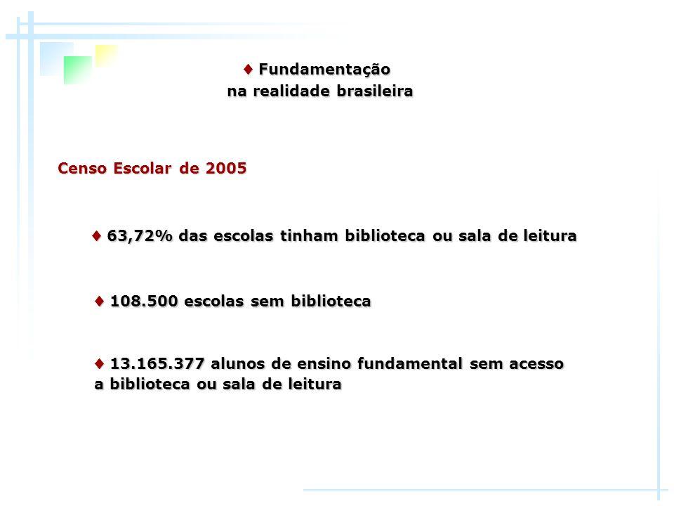 na realidade brasileira