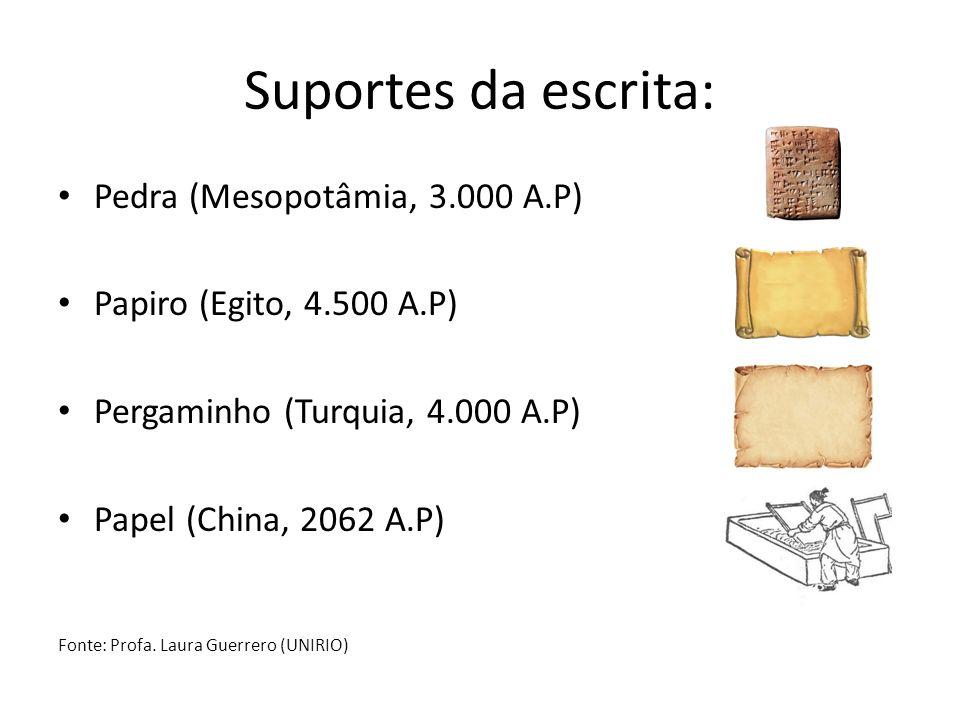 Suportes da escrita: Pedra (Mesopotâmia, 3.000 A.P)