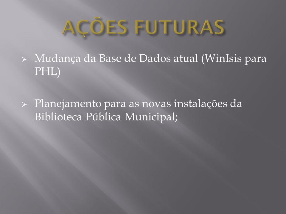 AÇÕES FUTURAS Mudança da Base de Dados atual (WinIsis para PHL)