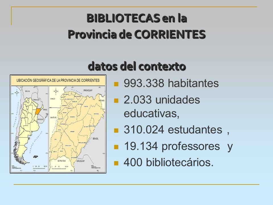 BIBLIOTECAS en la Provincia de CORRIENTES datos del contexto