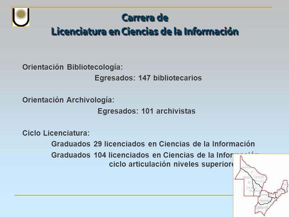 Carrera de Licenciatura en Ciencias de la Información