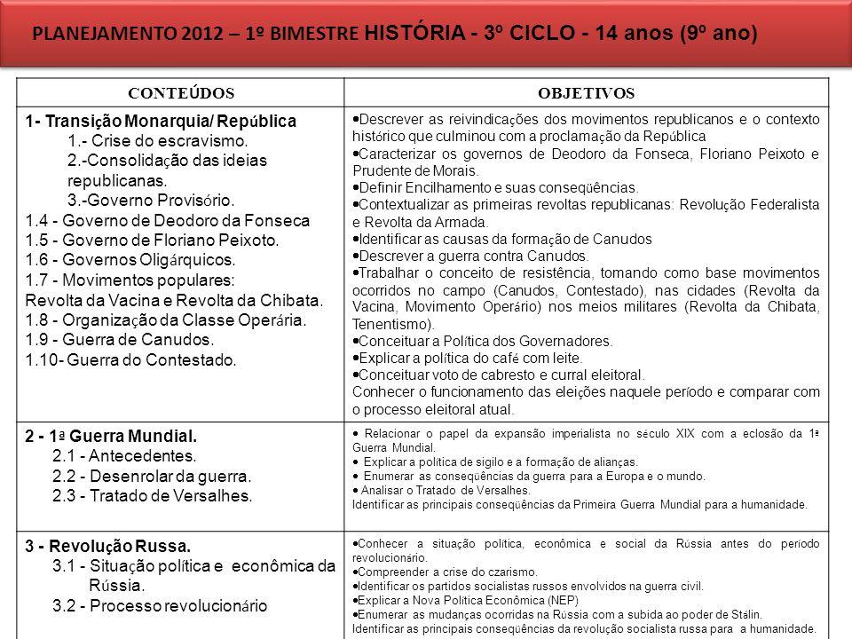 PLANEJAMENTO 2012 – 1º BIMESTRE HISTÓRIA - 3º CICLO - 14 anos (9º ano)