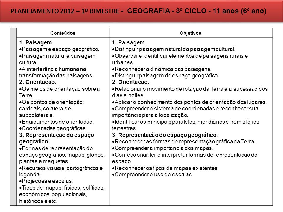 PLANEJAMENTO 2012 – 1º BIMESTRE - GEOGRAFIA - 3º CICLO - 11 anos (6º ano)
