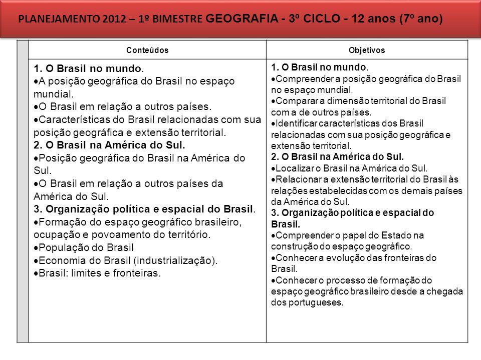 PLANEJAMENTO 2012 – 1º BIMESTRE GEOGRAFIA - 3º CICLO - 12 anos (7º ano)