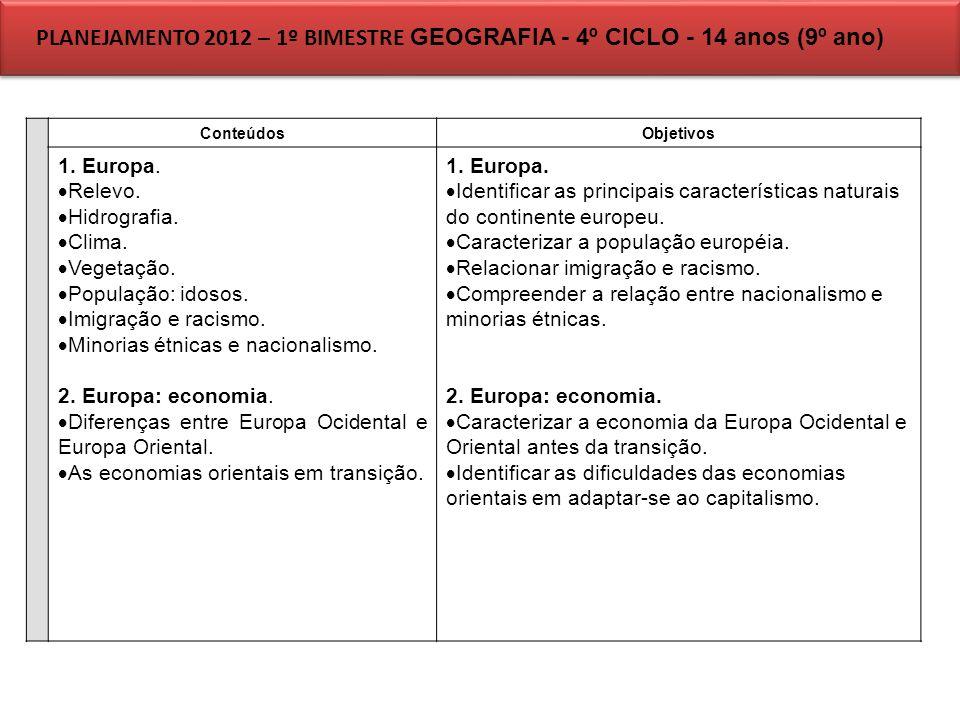 PLANEJAMENTO 2012 – 1º BIMESTRE GEOGRAFIA - 4º CICLO - 14 anos (9º ano)