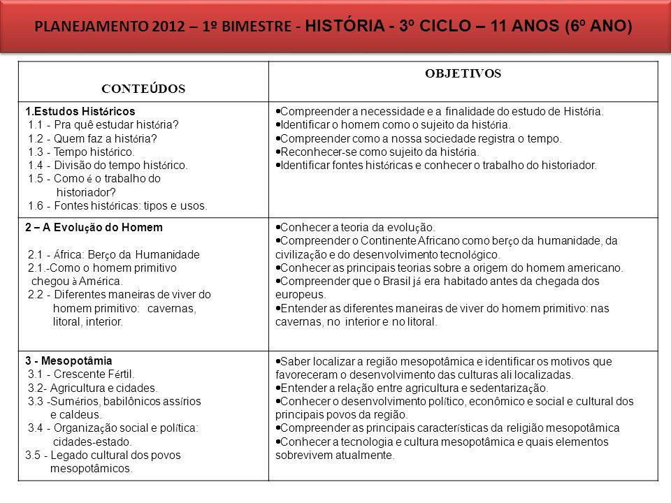 PLANEJAMENTO 2012 – 1º BIMESTRE - HISTÓRIA - 3º CICLO – 11 ANOS (6º ANO)
