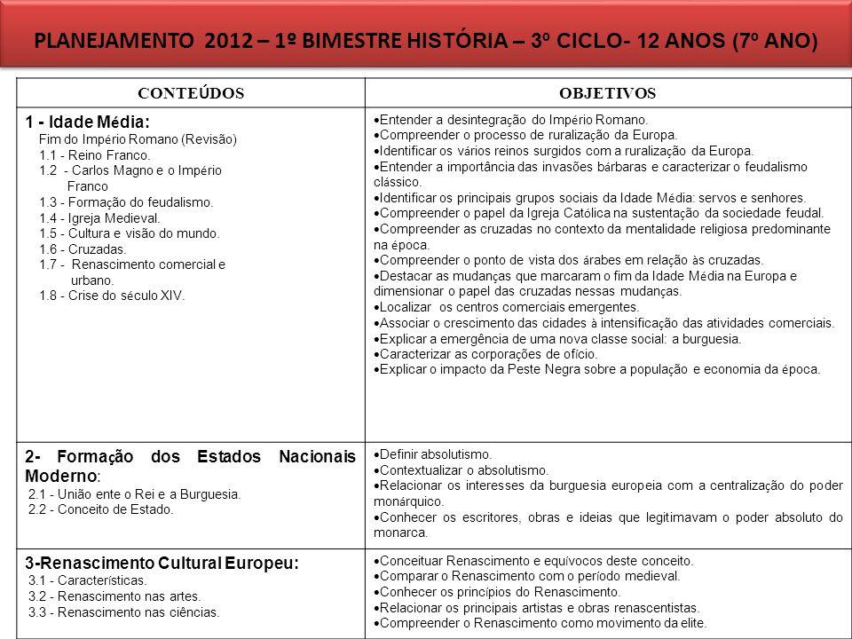 PLANEJAMENTO 2012 – 1º BIMESTRE HISTÓRIA – 3º CICLO- 12 ANOS (7º ANO)