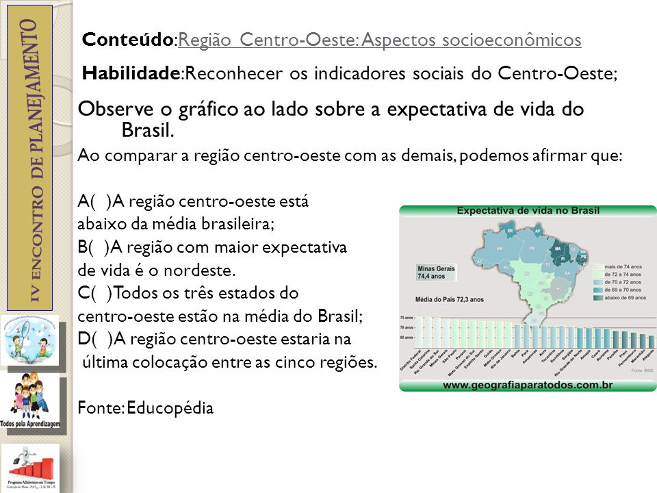 Observe o gráfico ao lado sobre a expectativa de vida do Brasil.