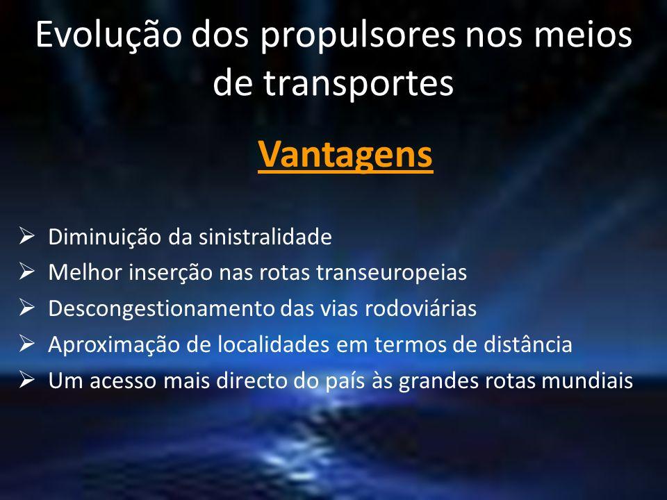 Evolução dos propulsores nos meios de transportes