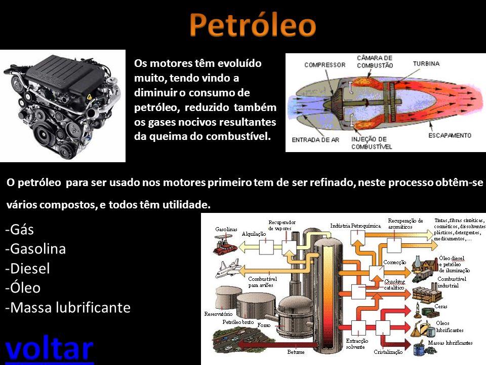 Petróleo voltar -Gás -Gasolina -Diesel -Óleo -Massa lubrificante