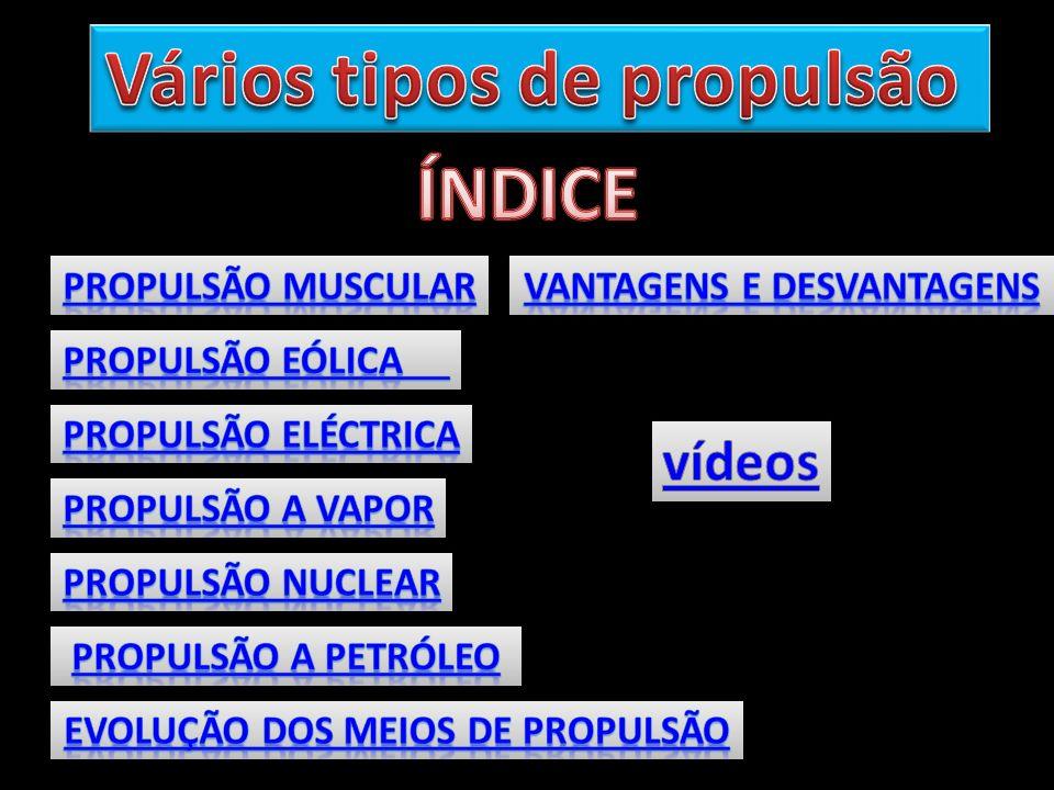 Vários tipos de propulsão ÍNDICE