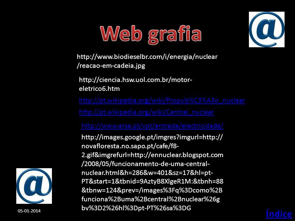 Web grafia http://www.biodieselbr.com/i/energia/nuclear/reacao-em-cadeia.jpg. http://ciencia.hsw.uol.com.br/motor-eletrico6.htm.