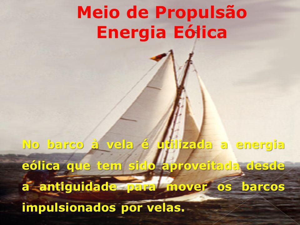 Meio de Propulsão Energia Eólica