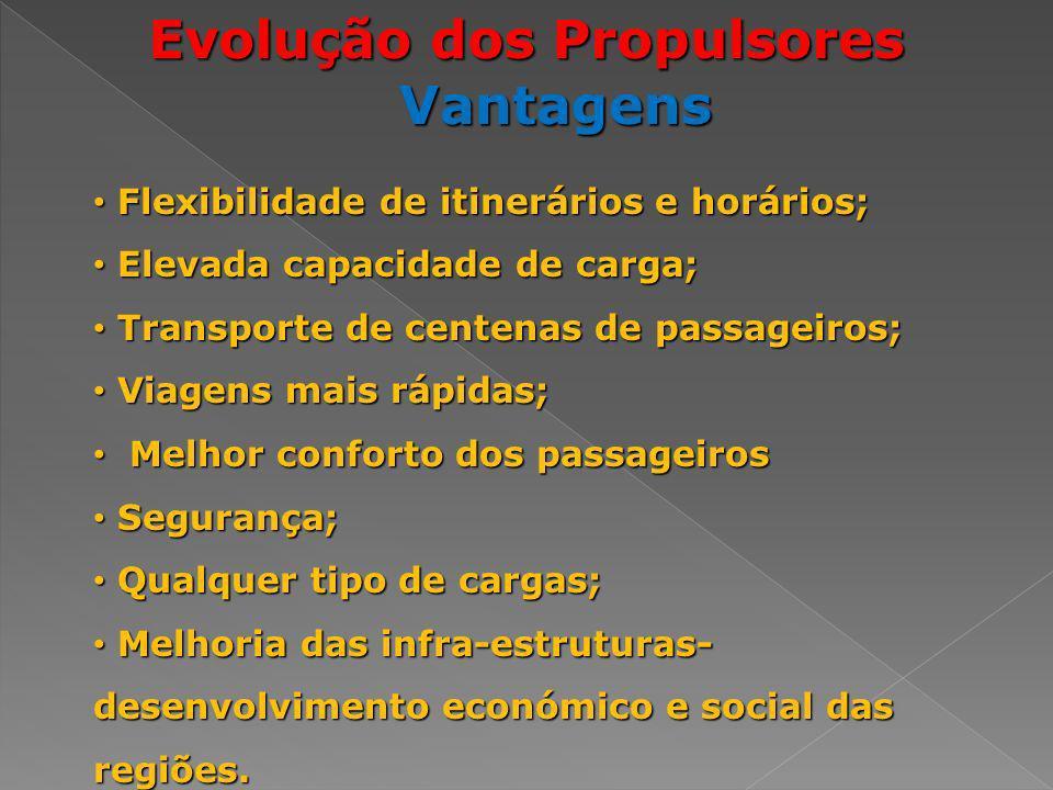 Evolução dos Propulsores