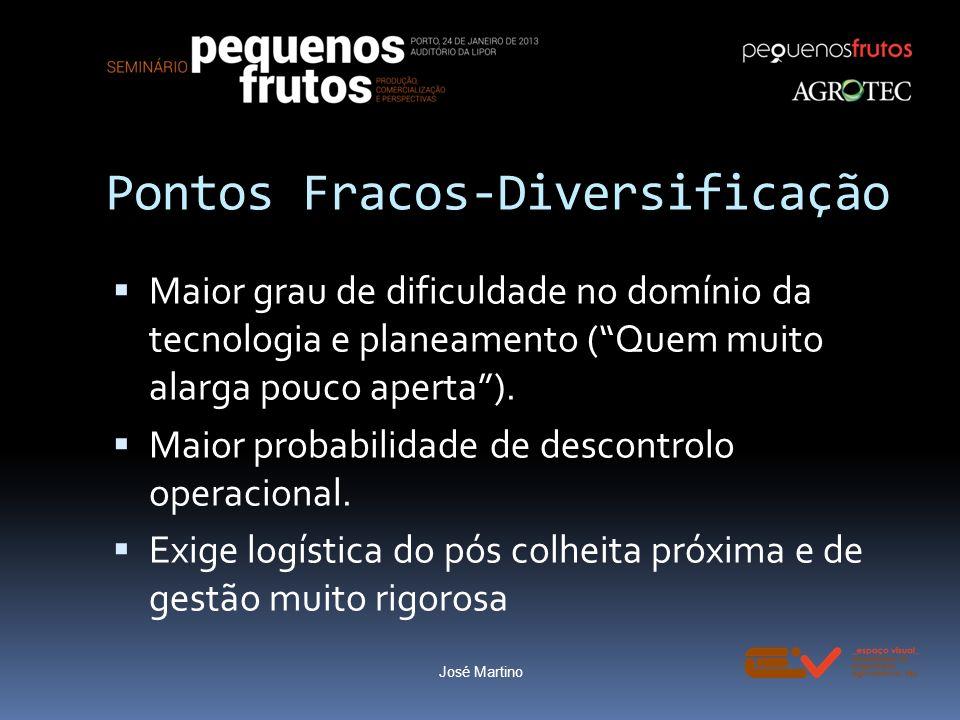 Pontos Fracos-Diversificação