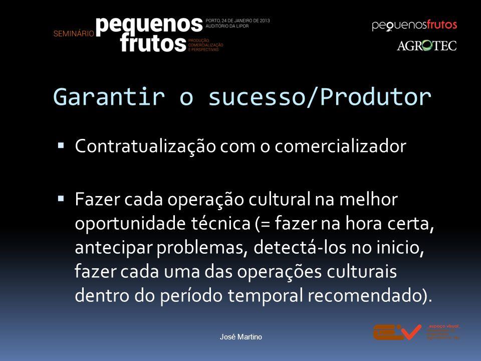 Garantir o sucesso/Produtor