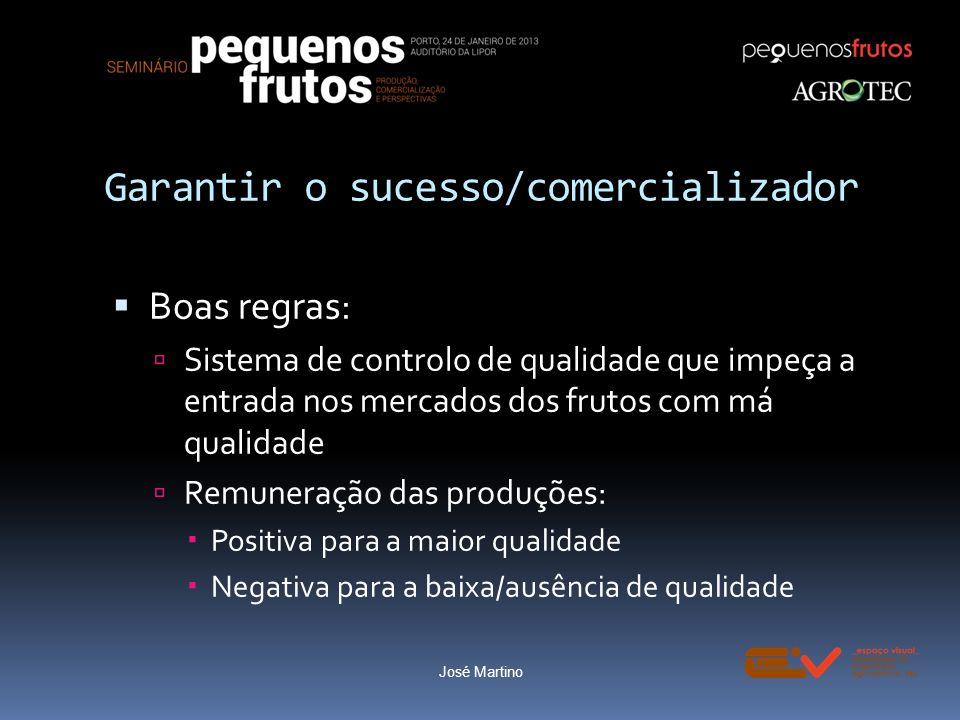 Garantir o sucesso/comercializador