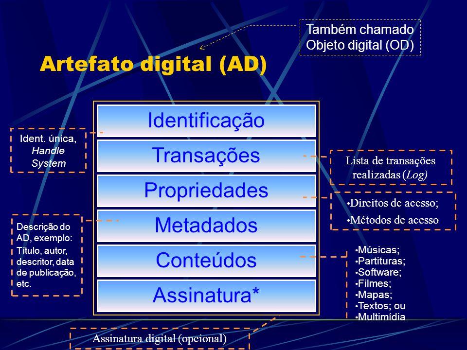 Artefato digital (AD) Identificação Transações Propriedades Metadados