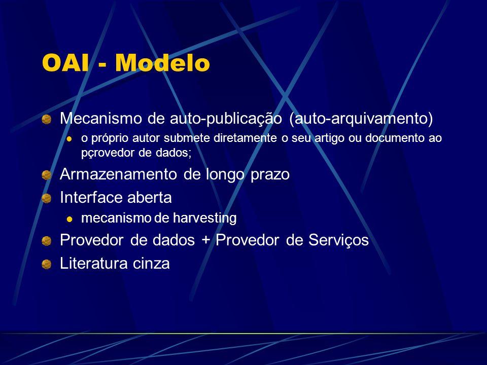 OAI - Modelo Mecanismo de auto-publicação (auto-arquivamento)