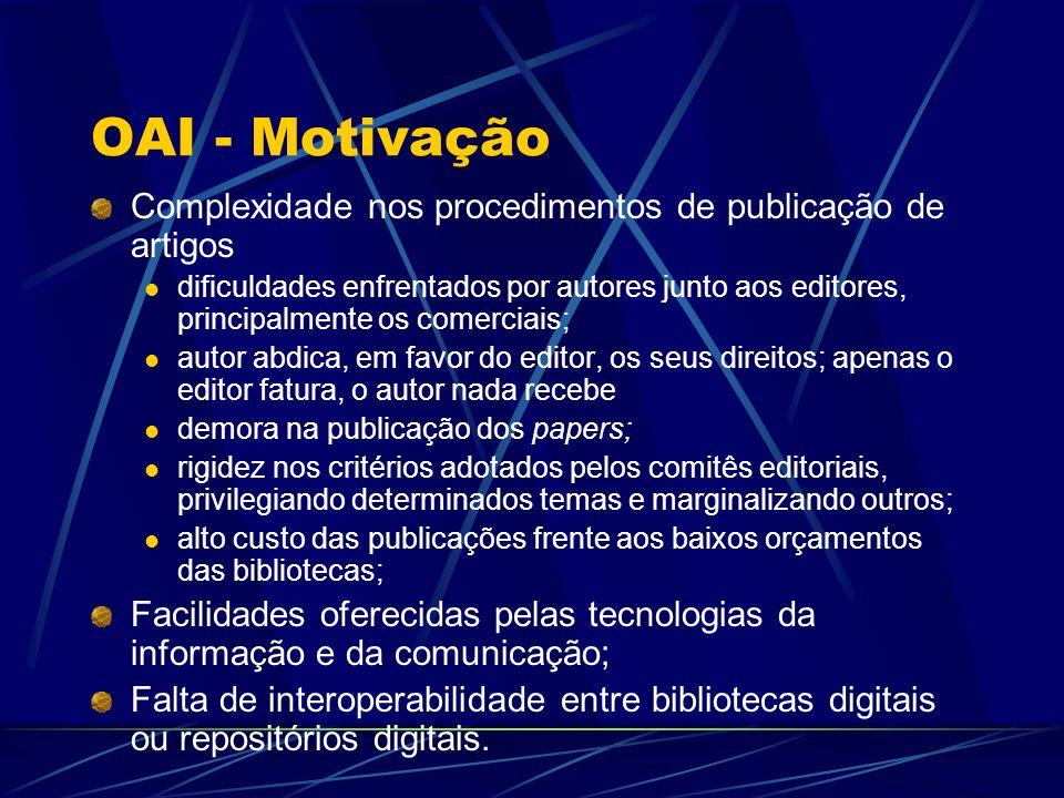 OAI - Motivação Complexidade nos procedimentos de publicação de artigos.