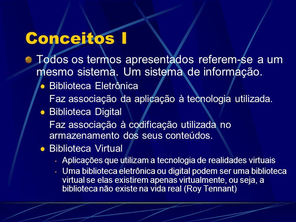 Conceitos I Todos os termos apresentados referem-se a um mesmo sistema. Um sistema de informação. Biblioteca Eletrônica.