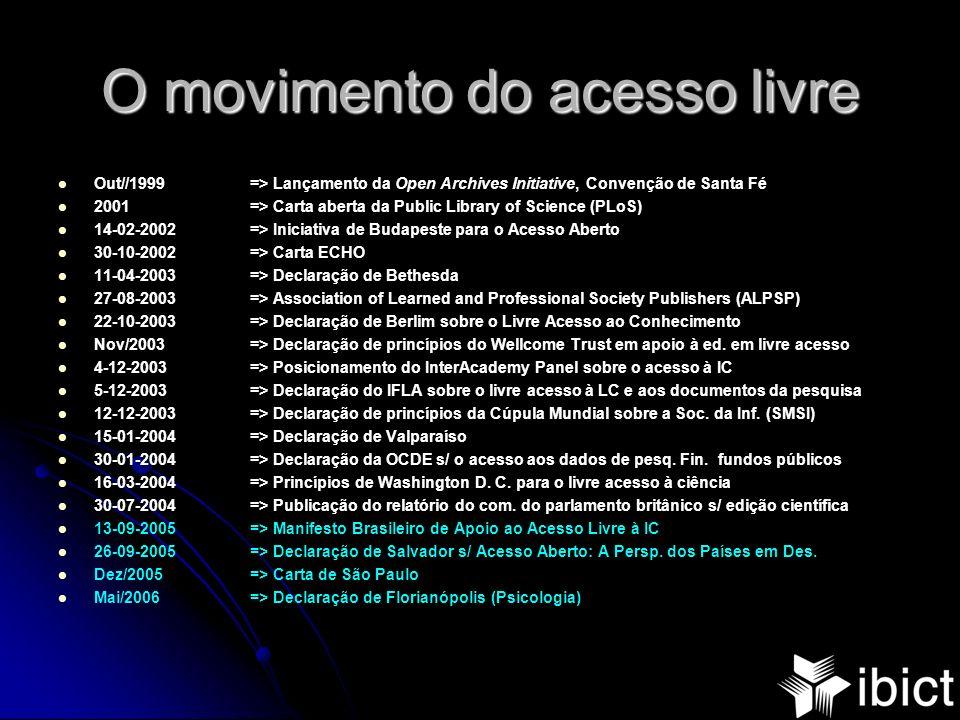 O movimento do acesso livre