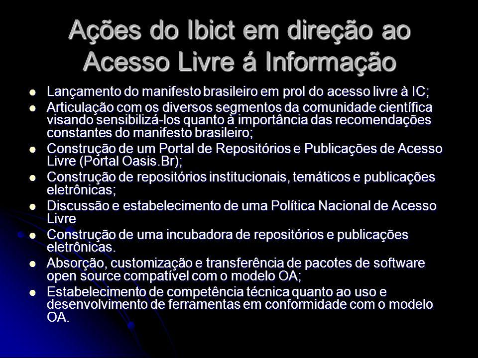 Ações do Ibict em direção ao Acesso Livre á Informação