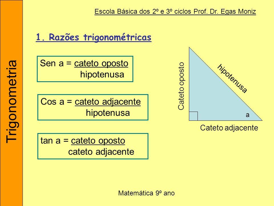 1. Razões trigonométricas