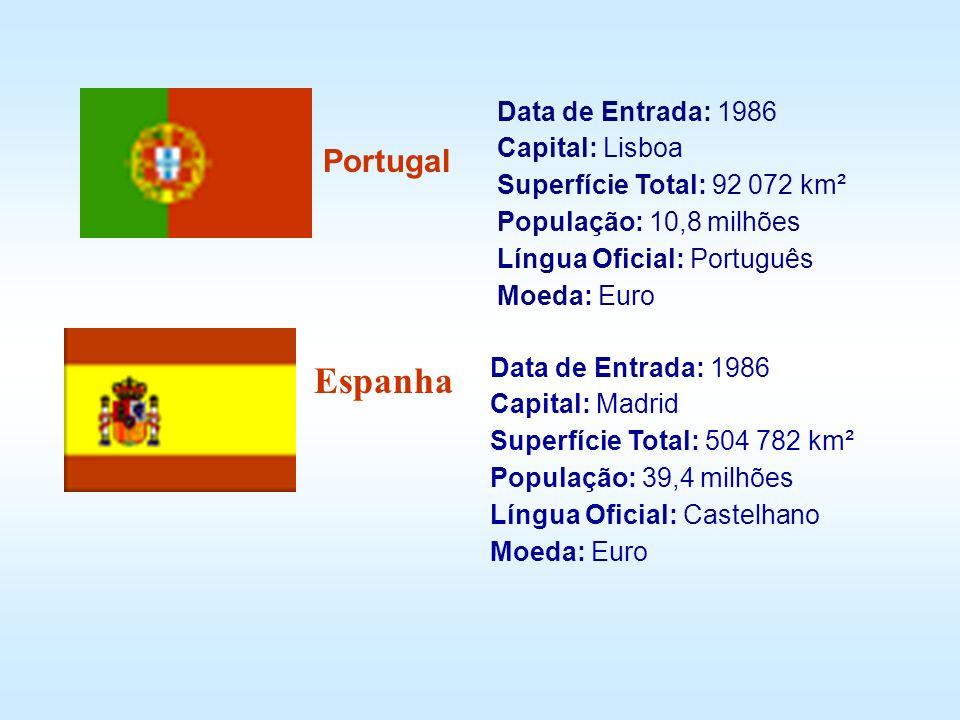 Data de Entrada: 1986 Capital: Lisboa Superfície Total: 92 072 km² População: 10,8 milhões Língua Oficial: Português Moeda: Euro