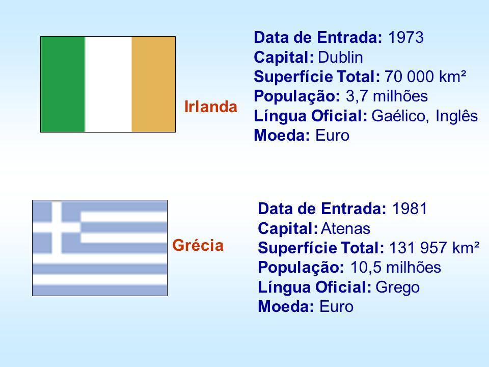 Data de Entrada: 1973 Capital: Dublin Superfície Total: 70 000 km² População: 3,7 milhões Língua Oficial: Gaélico, Inglês Moeda: Euro