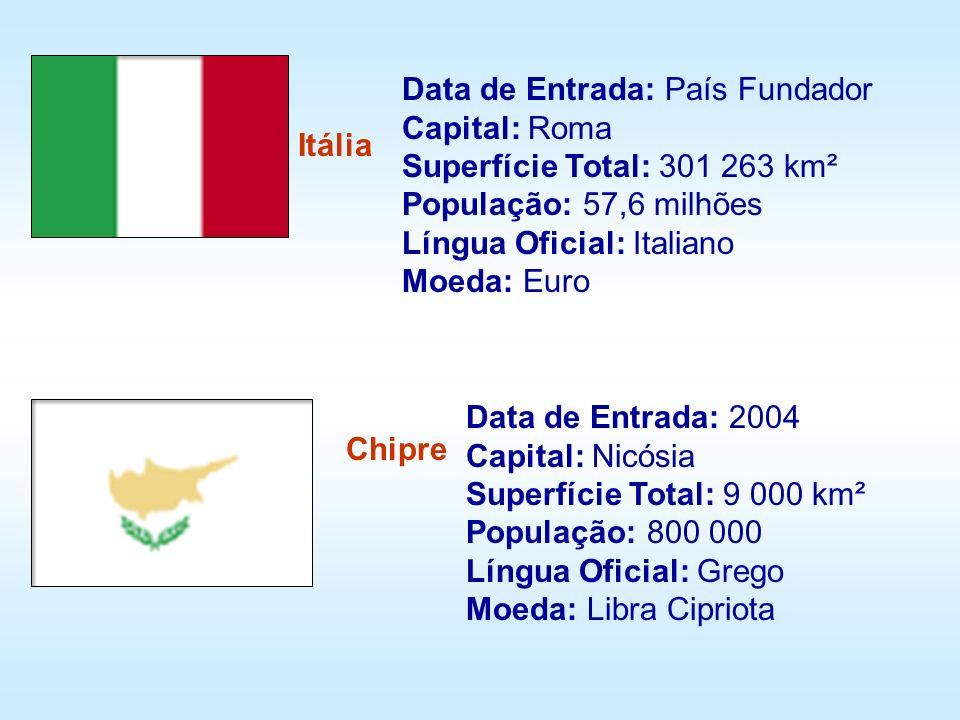 Data de Entrada: País Fundador Capital: Roma Superfície Total: 301 263 km² População: 57,6 milhões Língua Oficial: Italiano Moeda: Euro