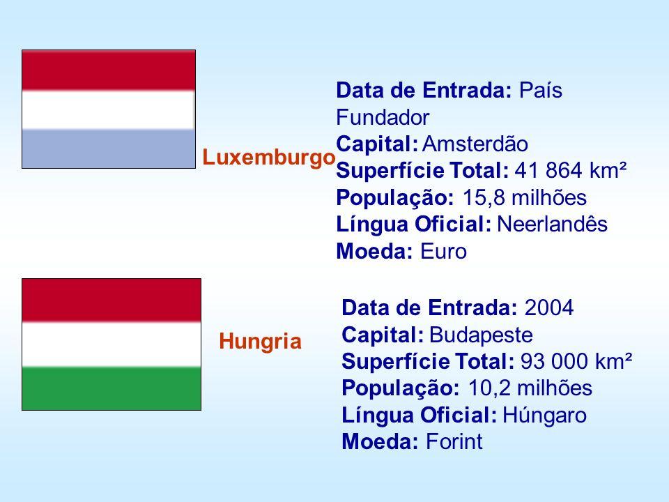 Data de Entrada: País Fundador Capital: Amsterdão Superfície Total: 41 864 km² População: 15,8 milhões Língua Oficial: Neerlandês Moeda: Euro