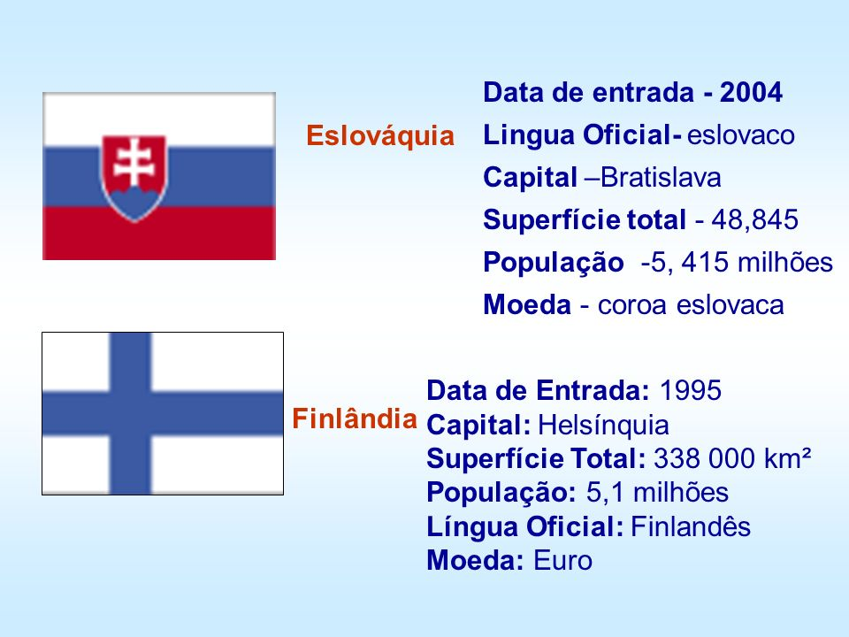 Data de entrada - 2004 Lingua Oficial- eslovaco. Capital –Bratislava. Superfície total - 48,845. População -5, 415 milhões.