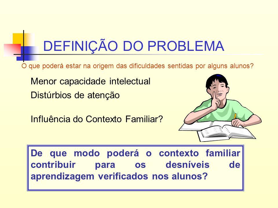 DEFINIÇÃO DO PROBLEMA O que poderá estar na origem das dificuldades sentidas por alguns alunos Menor capacidade intelectual.