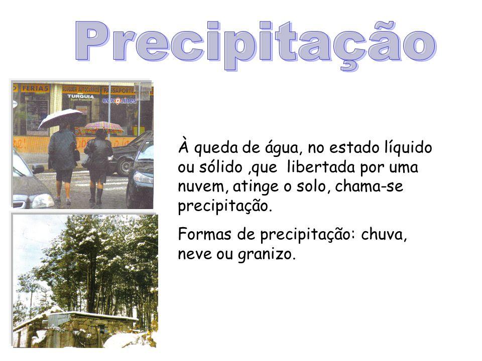 Precipitação À queda de água, no estado líquido ou sólido ,que libertada por uma nuvem, atinge o solo, chama-se precipitação.