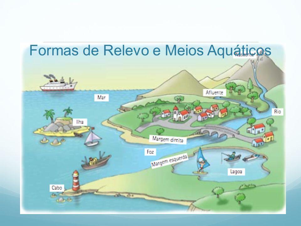 Formas de Relevo e Meios Aquáticos