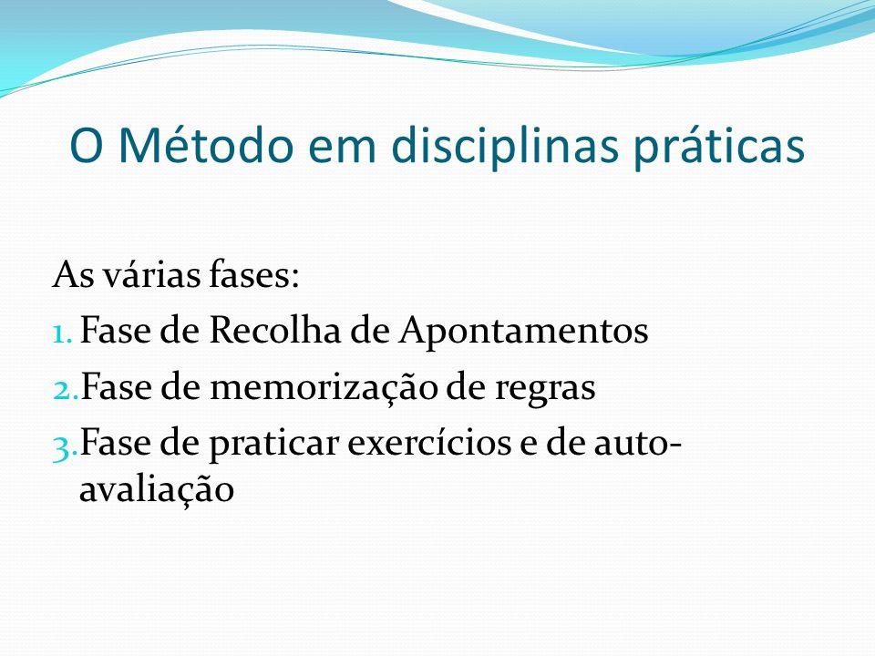 O Método em disciplinas práticas