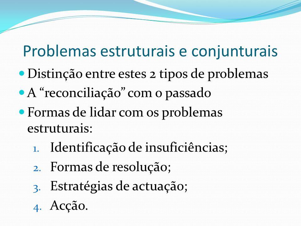 Problemas estruturais e conjunturais