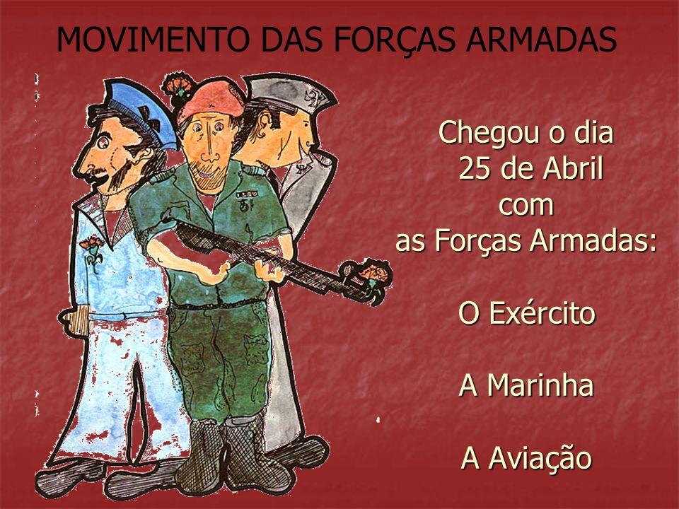 MOVIMENTO DAS FORÇAS ARMADAS