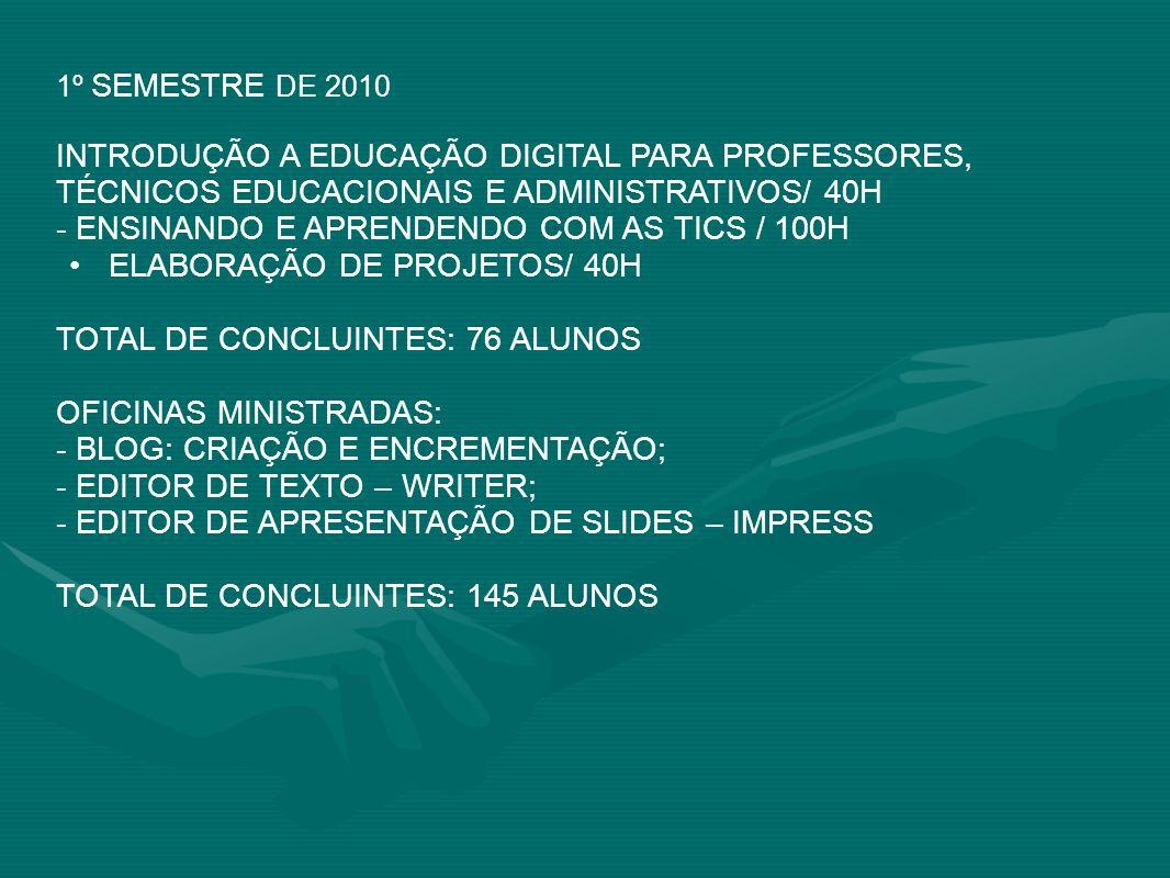 - ENSINANDO E APRENDENDO COM AS TICS / 100H